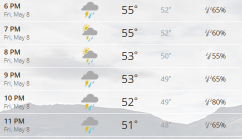 Denver weather2
